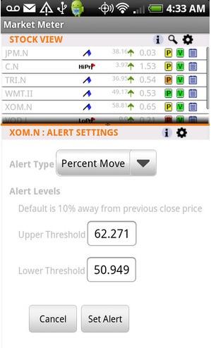 Market Meter Financial App User Alerts